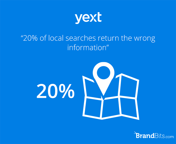 local searches return wrong information